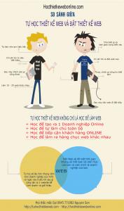 vs-web-vs-web-developers
